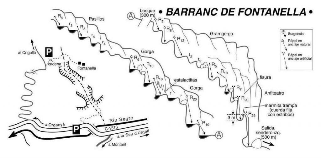 Barranquisme a la Cerdanya